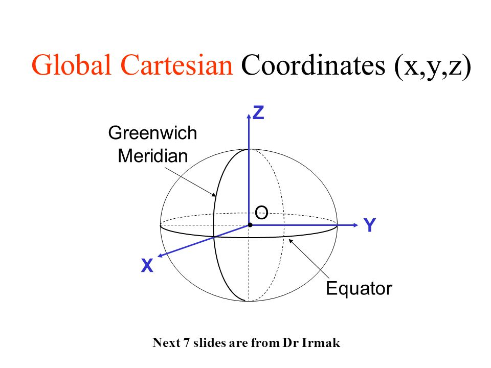 Global Cartesian Coordinates (x,y,z) O X Z Y Greenwich Meridian Equator Next 7 slides are from Dr Irmak