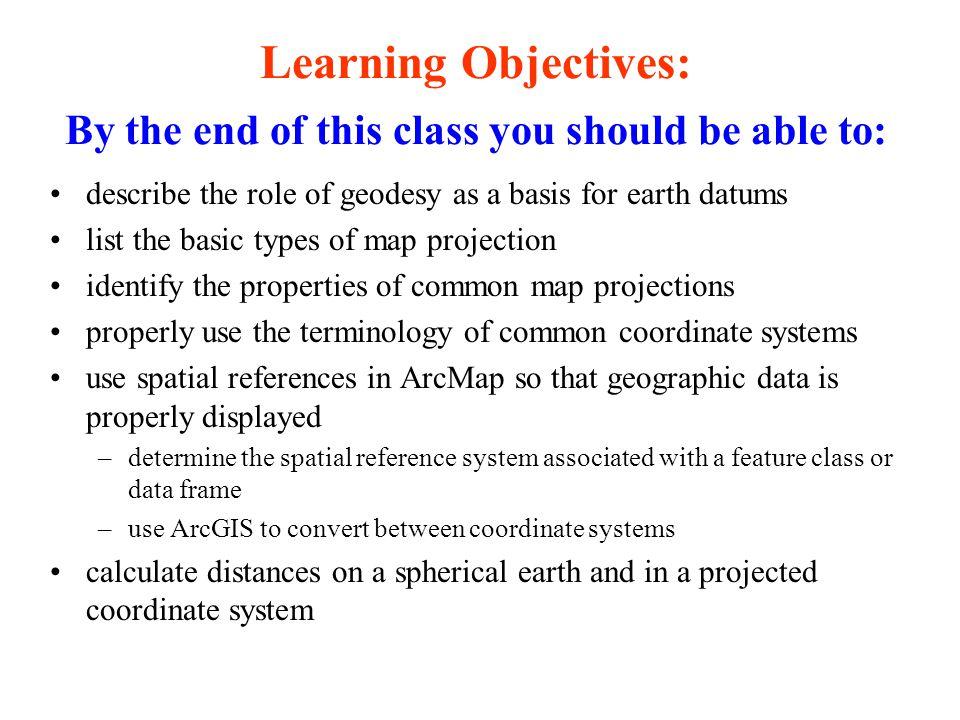 Conic Projections (Albers, Lambert)