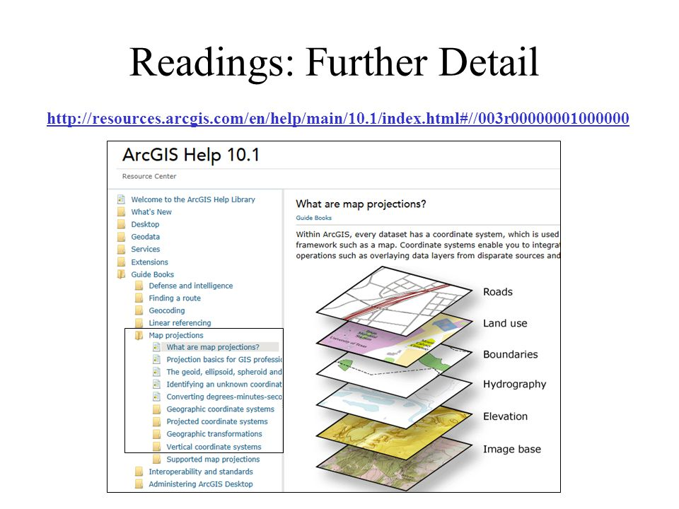 Readings: Further Detail http://resources.arcgis.com/en/help/main/10.1/index.html#//003r00000001000000