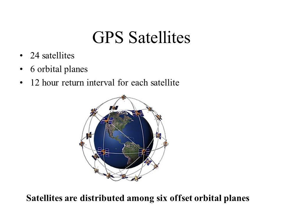 How GPS works in five logical steps: 1.The basis of GPS is triangulation from satellites 2.