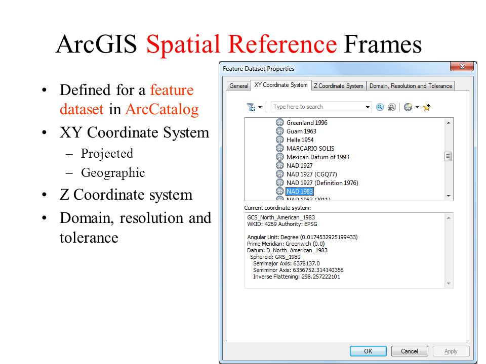 ArcGIS Spatial Reference Frames Defined for a feature dataset in ArcCatalog XY Coordinate System –Projected –Geographic Z Coordinate system Domain, re