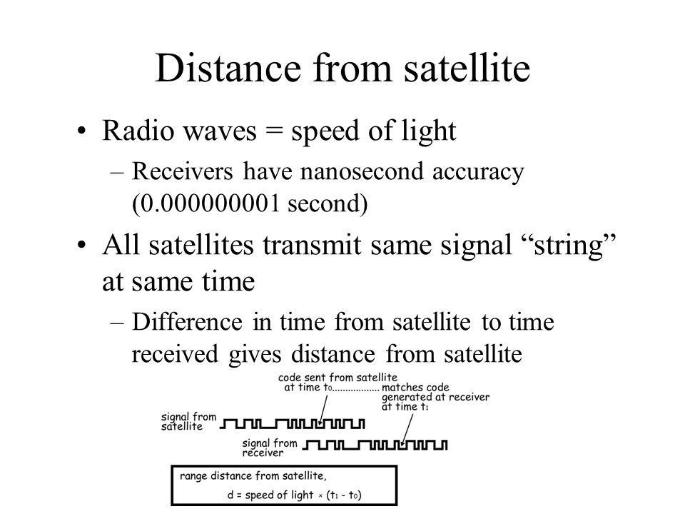 Spatial Reference = Datum + Projection + Coordinate system For consistent analysis the spatial reference of data sets should be the same.