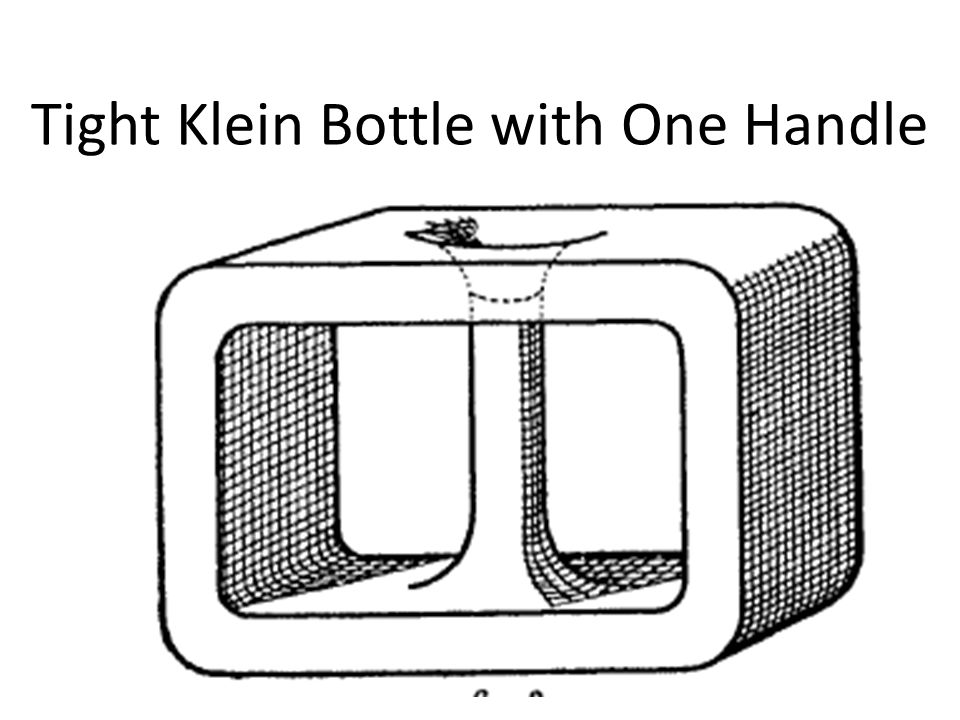 Tight Klein Bottle with One Handle
