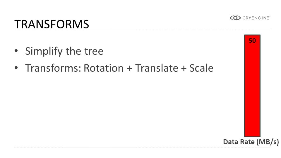 CRYENGINE TRANSFORMS Simplify the tree Transforms: Rotation + Translate + Scale 50 Data Rate (MB/s)