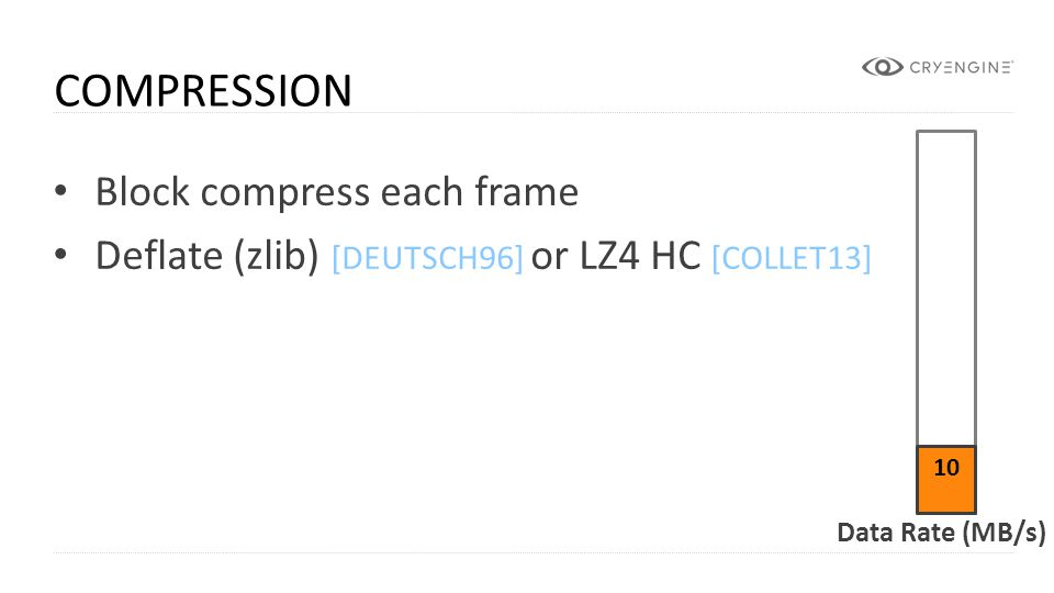 CRYENGINE COMPRESSION Block compress each frame Deflate (zlib) [DEUTSCH96] or LZ4 HC [COLLET13] 10 Data Rate (MB/s)