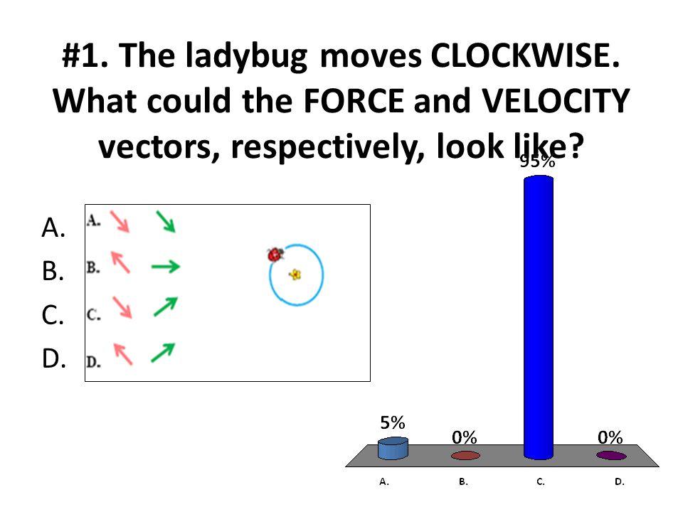 #1. The ladybug moves CLOCKWISE.