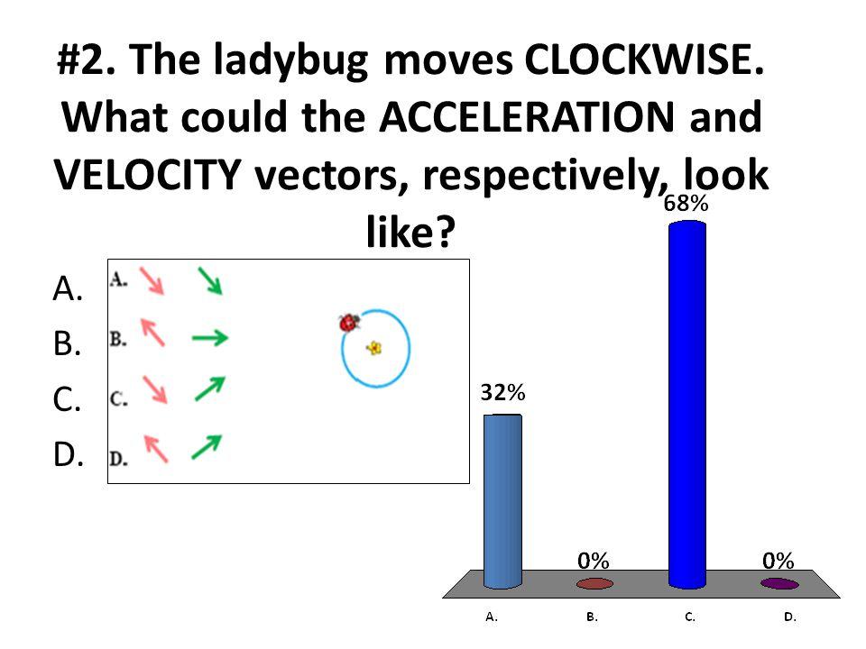 #2. The ladybug moves CLOCKWISE.