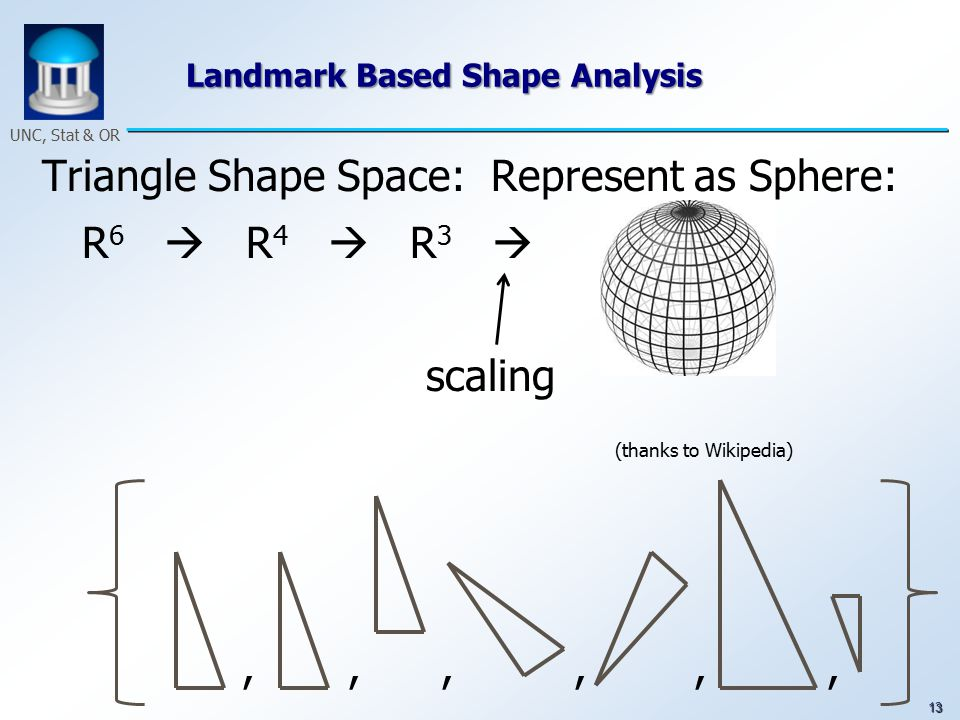 13 UNC, Stat & OR Landmark Based Shape Analysis Triangle Shape Space: Represent as Sphere: R 6  R 4  R 3  scaling (thanks to Wikipedia),,,,,,