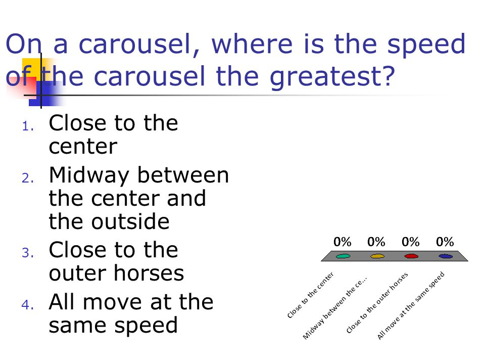 Ponder this: On a carousel, does the speed of a horse change when it is further from the center of the carousel?