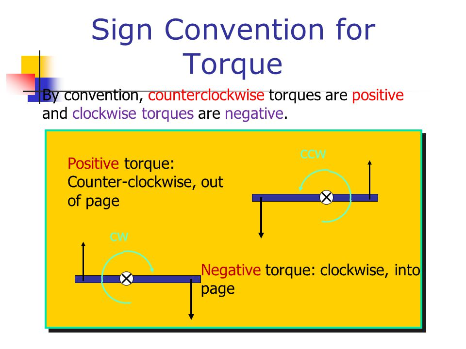 Units for Torque Torque is proportional to the magnitude of F and to the distance r from the axis. Thus,  = Fr Torque is proportional to the magnitud