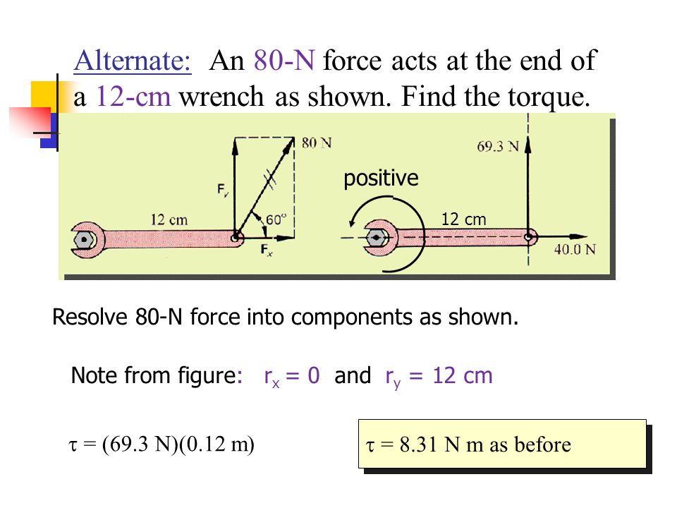 Example 1: An 80-N force acts at the end of a 12-cm wrench as shown. Find the torque. Extend line of action, draw, calculate r.  = (80 N)(0.104 m) =