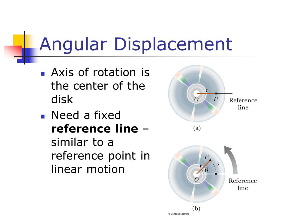 Angular Displacement Axis of rotation is the center of the disk Need a fixed reference line – similar to a reference point in linear motion