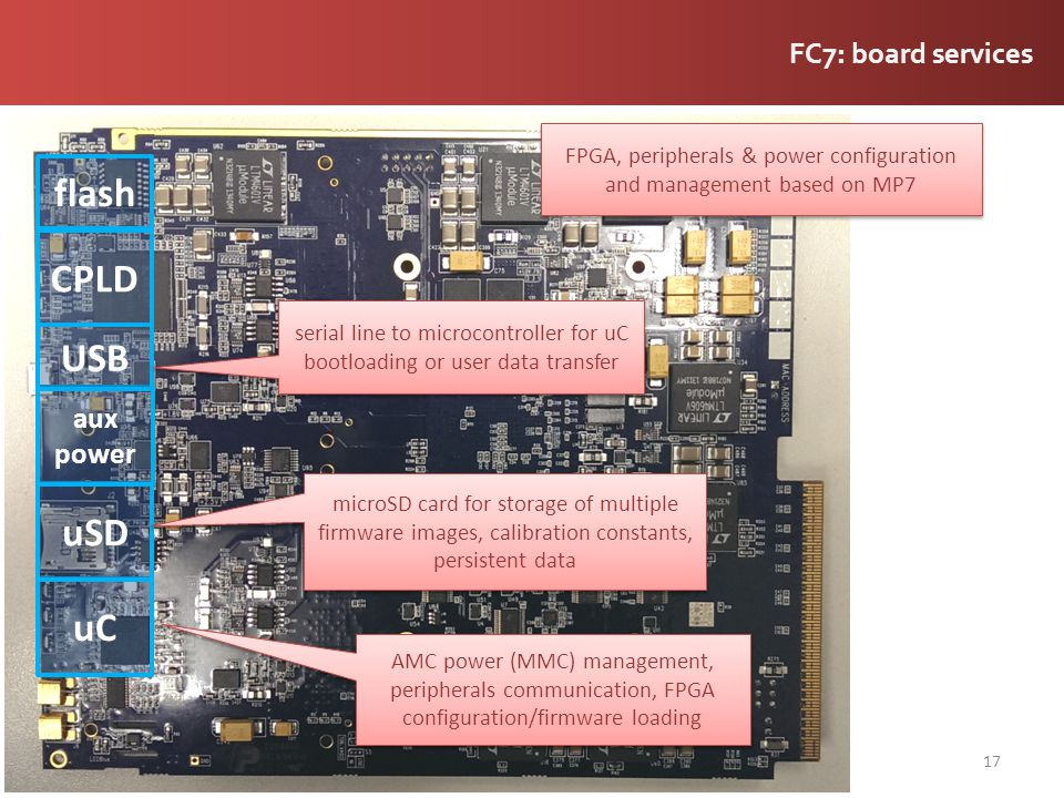 FC7: board services 17 CPLD flash uC uSD aux power USB FPGA, peripherals & power configuration and management based on MP7 serial line to microcontrol
