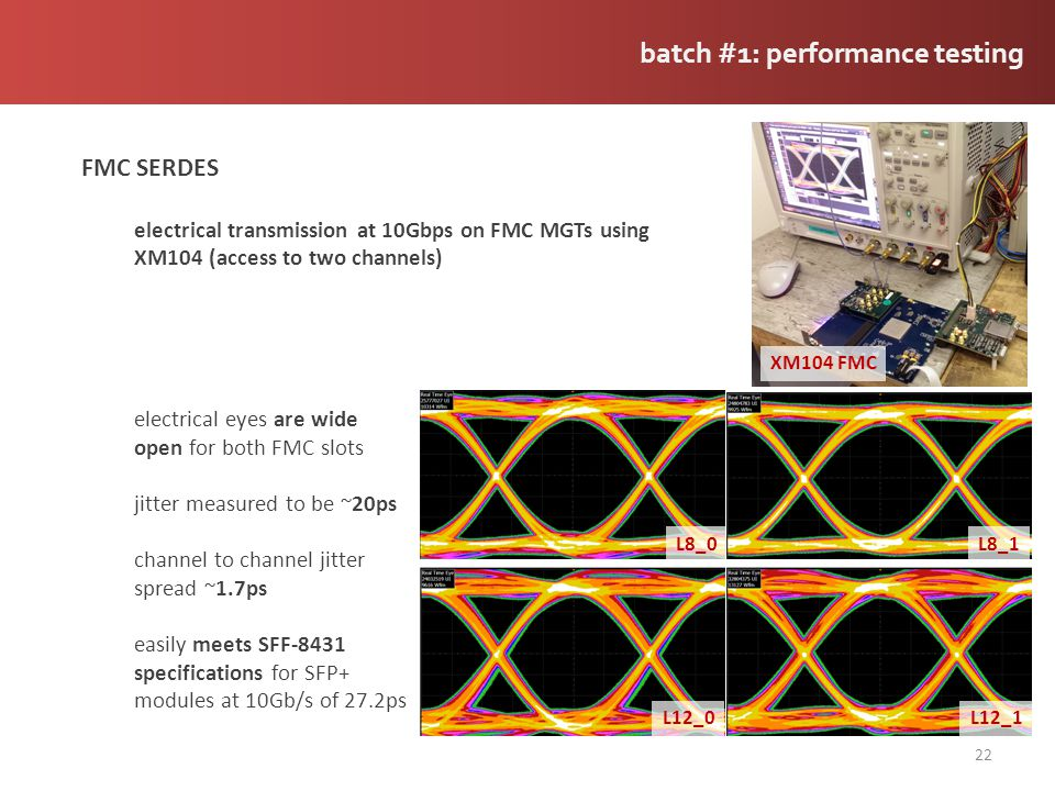 22 FMC SERDES electrical transmission at 10Gbps on FMC MGTs using XM104 (access to two channels) batch #1: performance testing electrical eyes are wid