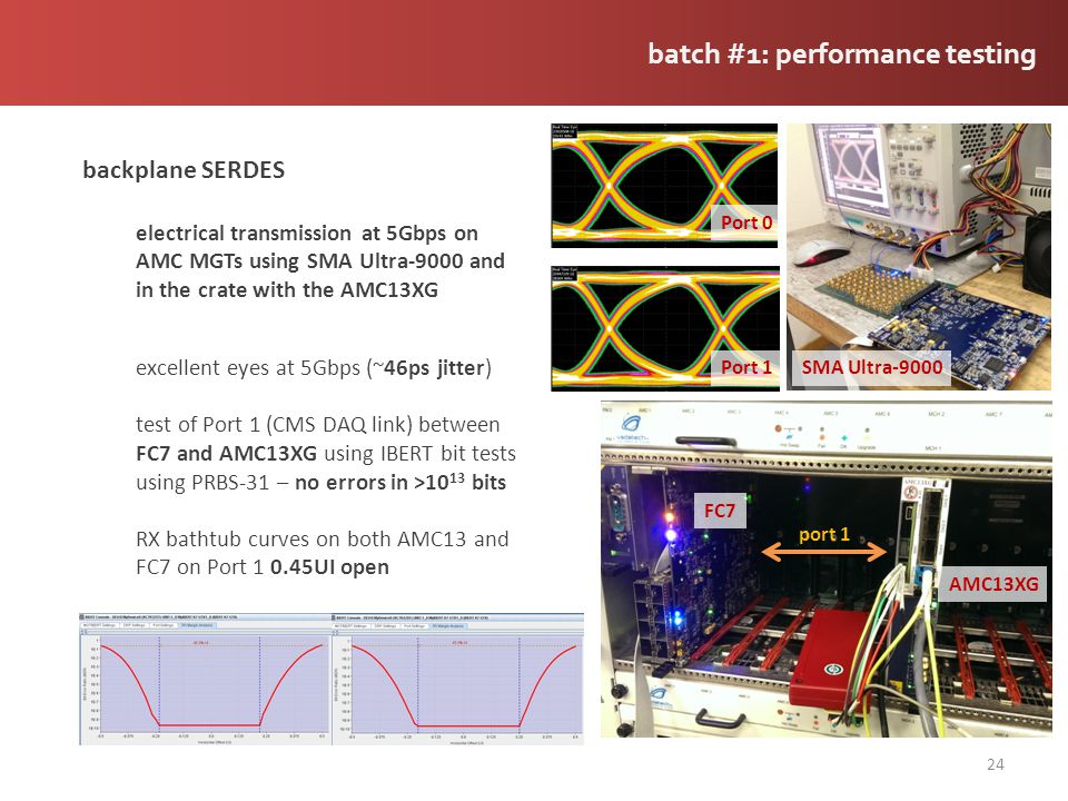 24 backplane SERDES electrical transmission at 5Gbps on AMC MGTs using SMA Ultra-9000 and in the crate with the AMC13XG batch #1: performance testing