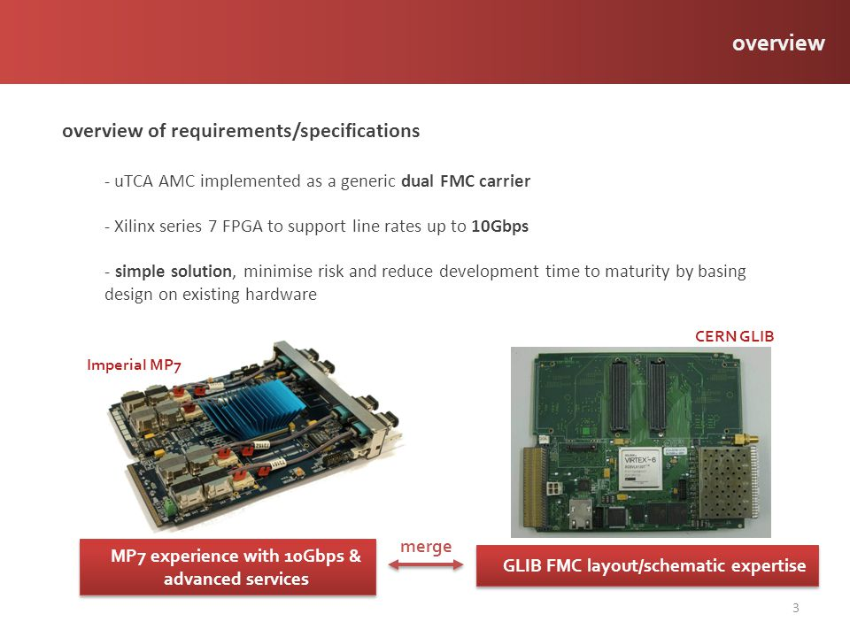 overview 3 Imperial MP7 CERN GLIB MP7 experience with 10Gbps & advanced services GLIB FMC layout/schematic expertise merge overview of requirements/sp