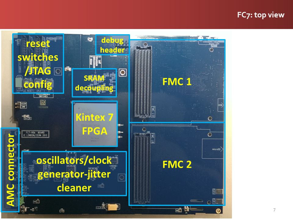 FC7: FPGA 8 Kintex 7 FPGA high range Kintex 7 part pin compatible XC7K420T or XC7K480T (difference only in logic) high range Kintex 7 part pin compatible XC7K420T or XC7K480T (difference only in logic) XC7K420T 35mm x 35mm 416,960 logic cells 30Mb total block RAM 400 IO, 32 GTX MGTs XC7K420T 35mm x 35mm 416,960 logic cells 30Mb total block RAM 400 IO, 32 GTX MGTs '-2' speed grade – MGTs support 10Gbps (10.3125Gbps max) I/O operates up to 3.3V signalling - supports legacy FMCs '-2' speed grade – MGTs support 10Gbps (10.3125Gbps max) I/O operates up to 3.3V signalling - supports legacy FMCs