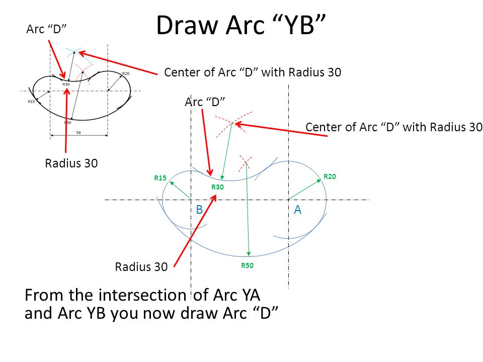 "Draw Arc ""YB"" R20 R15 Arc ""D"" Radius 30 Center of Arc ""D"" with Radius 30 R50 From the intersection of Arc YA and Arc YB you now draw Arc ""D"" R30 Arc """