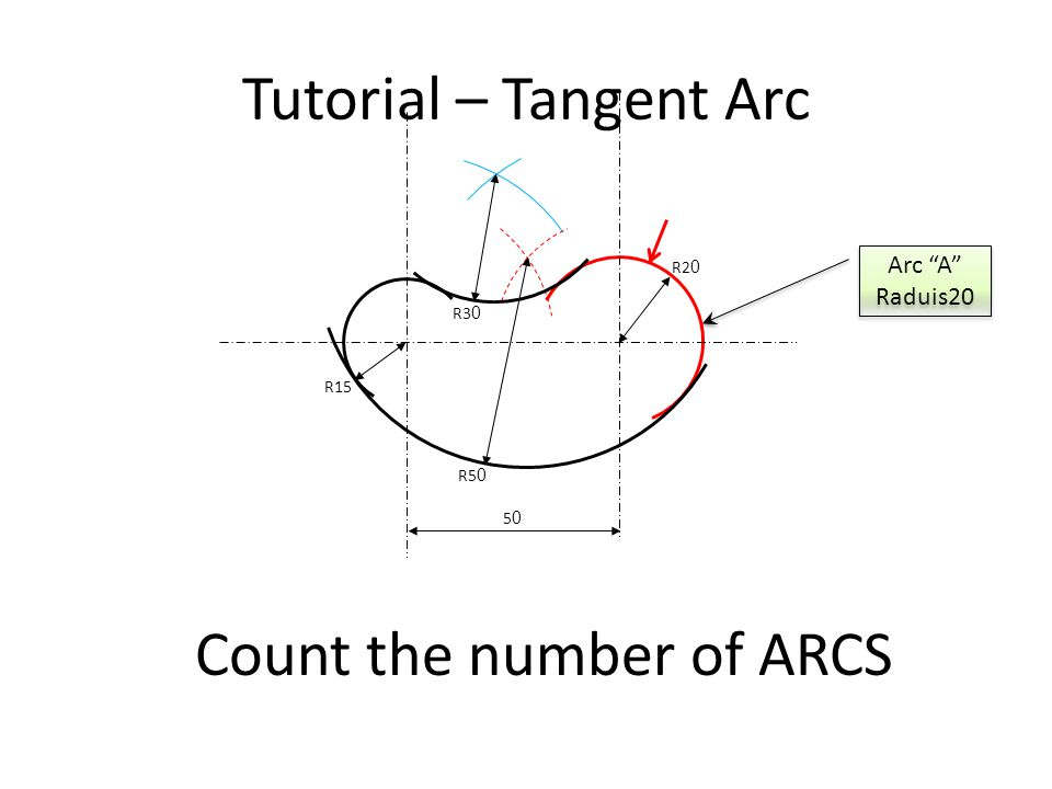 "Tutorial – Tangent Arc Count the number of ARCS Arc ""A"" Raduis20 Arc ""A"" Raduis20 R2 0 R15 R5 0 R3 0 5050"