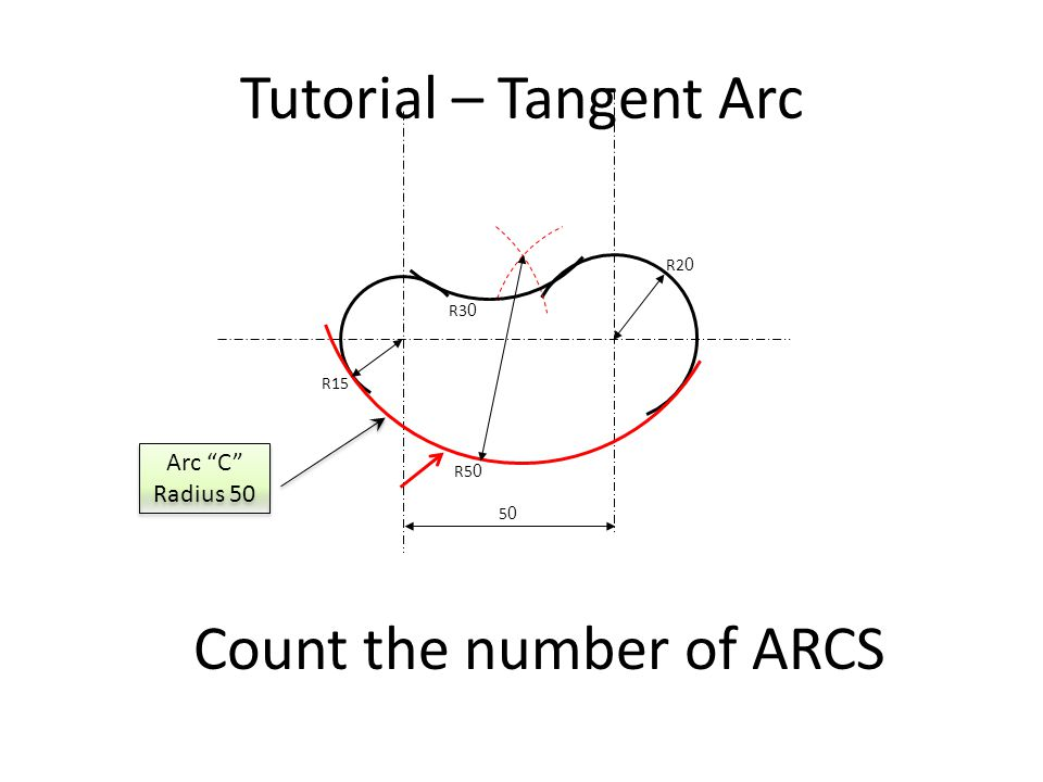 "Tutorial – Tangent Arc Count the number of ARCS Arc ""C"" Radius 50 Arc ""C"" Radius 50 R2 0 R15 R5 0 R3 0 5050"