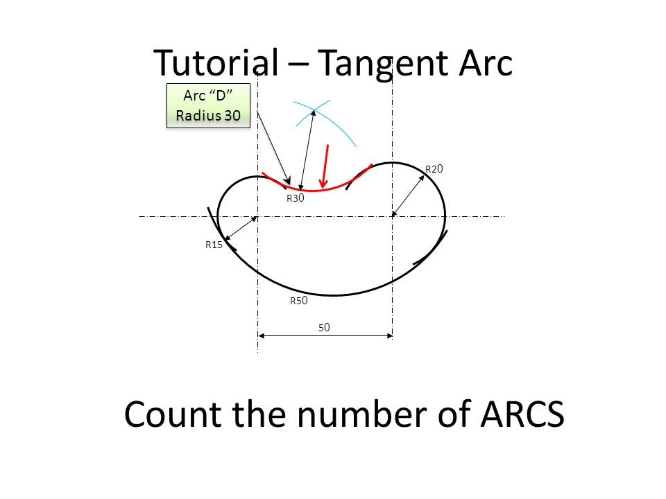 "Tutorial – Tangent Arc Count the number of ARCS Arc ""D"" Radius 30 Arc ""D"" Radius 30 R2 0 R15 R5 0 R3 0 5050"