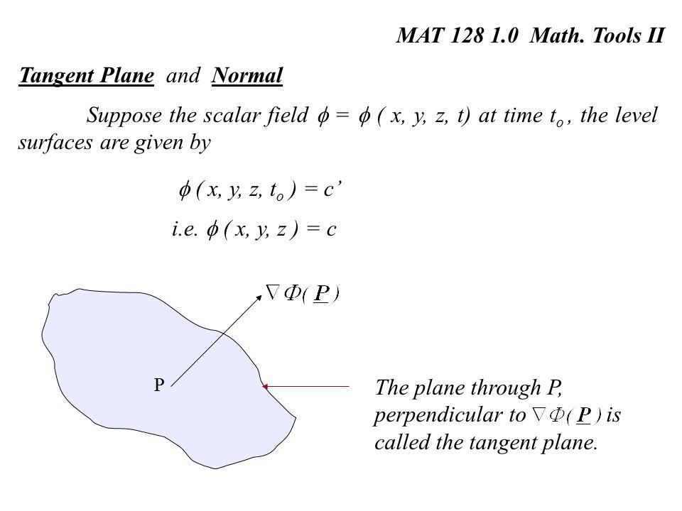 MAT 128 1.0 Math.