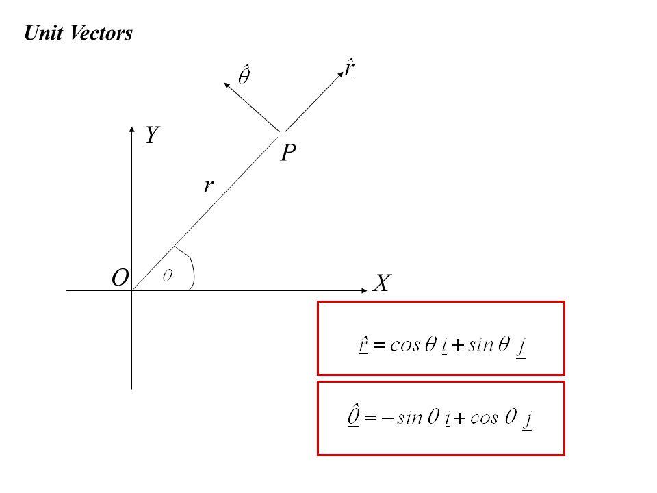 r P O X Y Unit Vectors