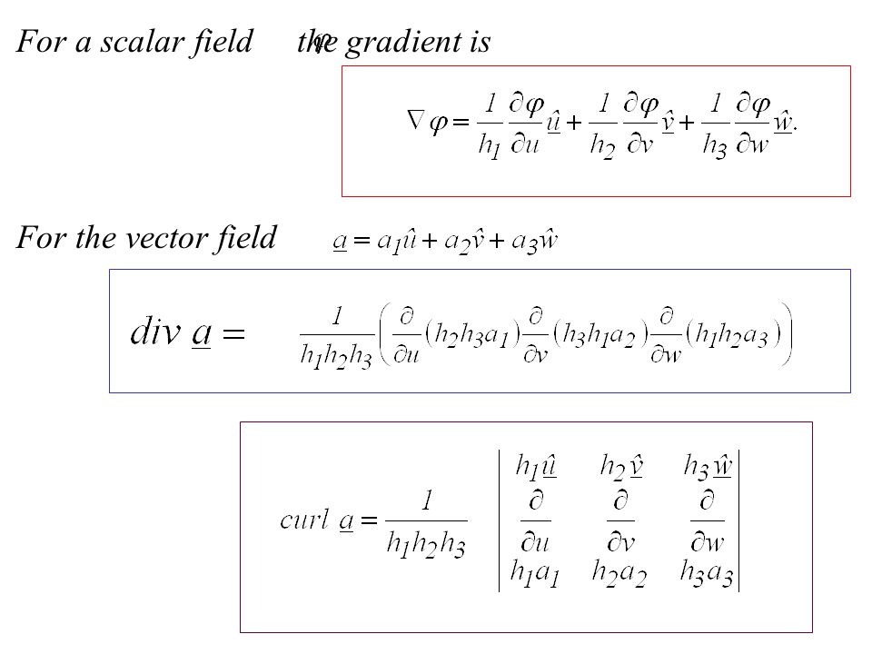For a scalar field the gradient is For the vector field