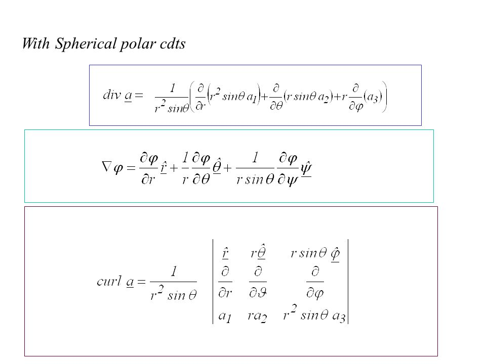 With Spherical polar cdts