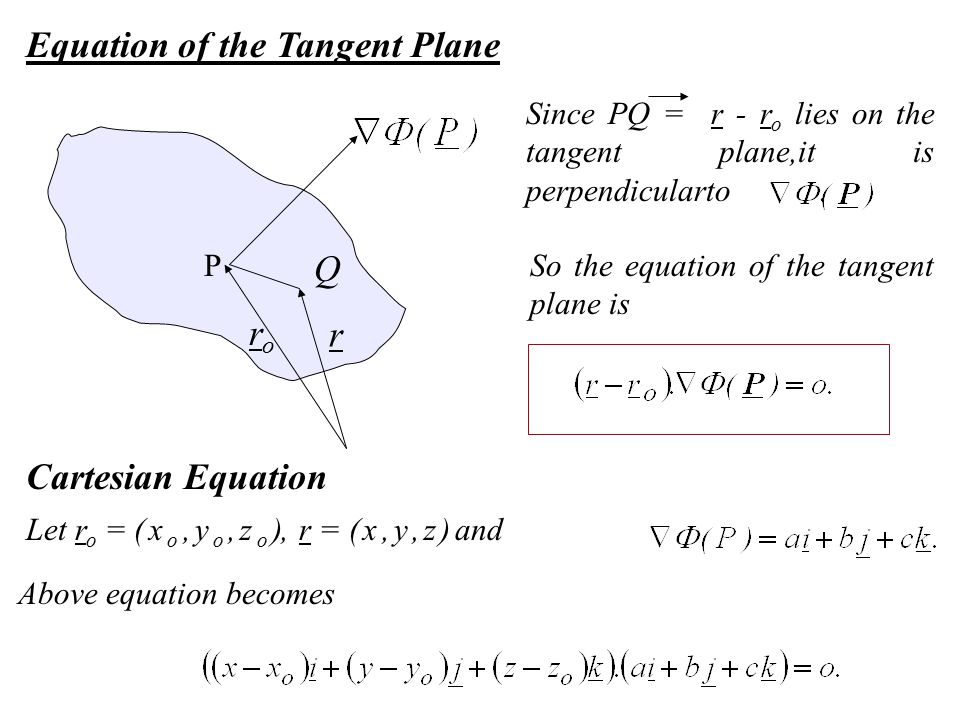 Equation of the Tangent Plane P roro r Since PQ = r - r o lies on the tangent plane,it is perpendicularto.
