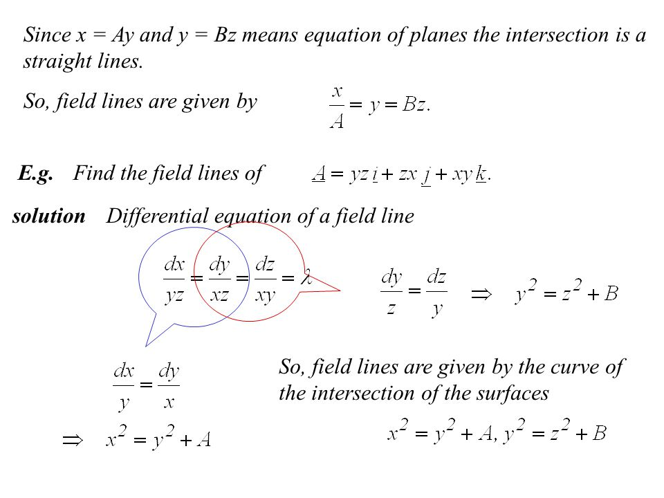 Since x = Ay and y = Bz means equation of planes the intersection is a straight lines.