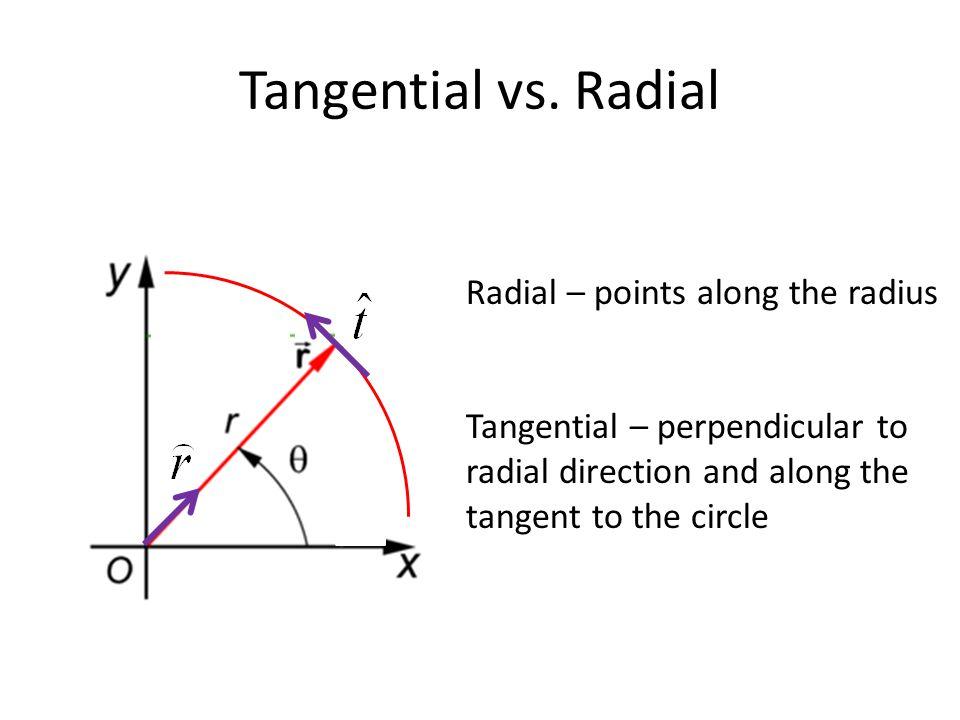 Tangential vs.