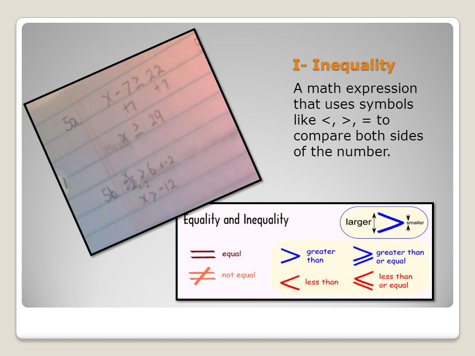 I- Inequality A math expression that uses symbols like, = to compare both sides of the number.