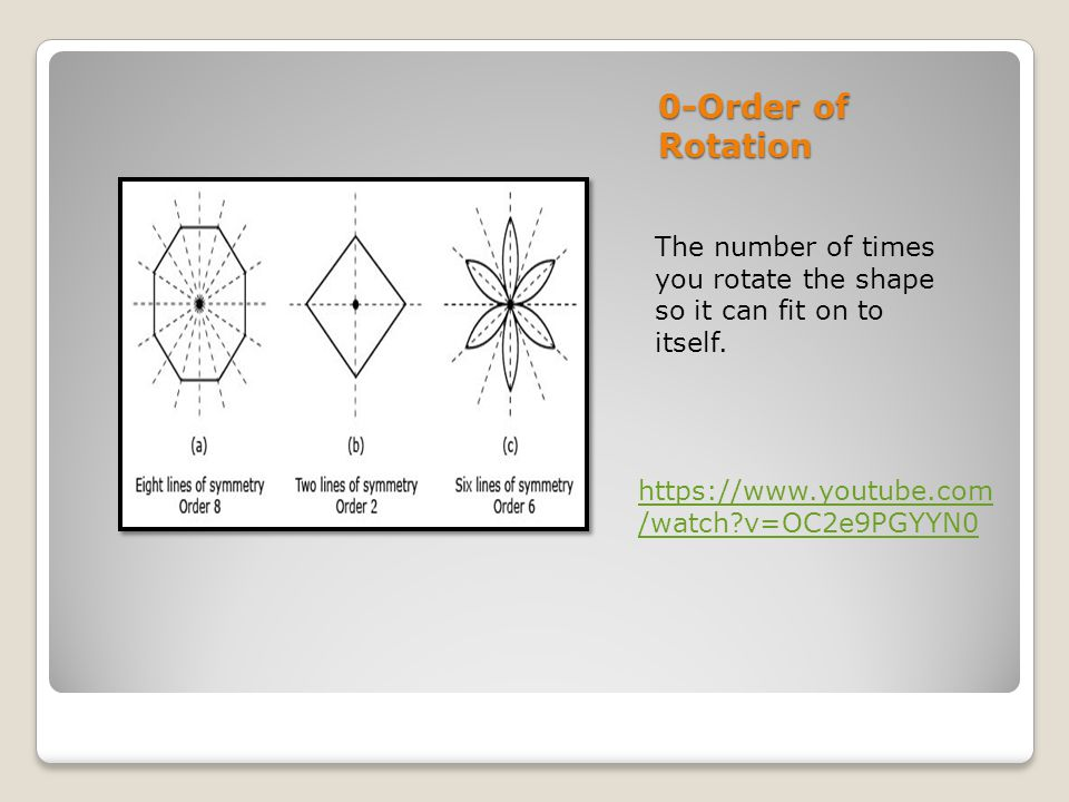 0-Order of Rotation https://www.youtube.com /watch v=OC2e9PGYYN0 The number of times you rotate the shape so it can fit on to itself.