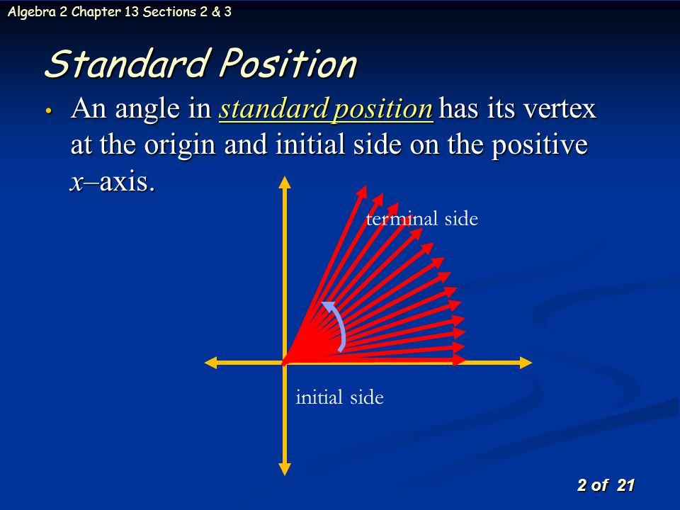 2 of 21 Algebra 2 Chapter 13 Sections 2 & 3 An angle in standard position has its vertex at the origin and initial side on the positive x–axis. An ang