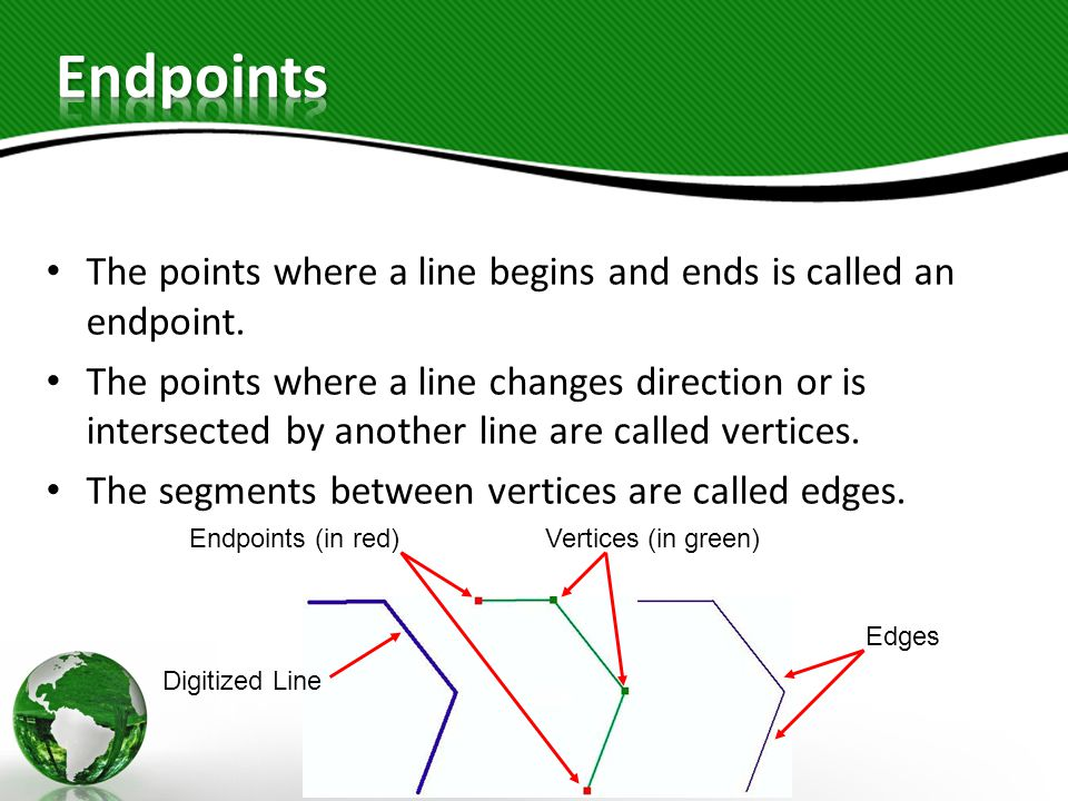 The points where a line begins and ends is called an endpoint.