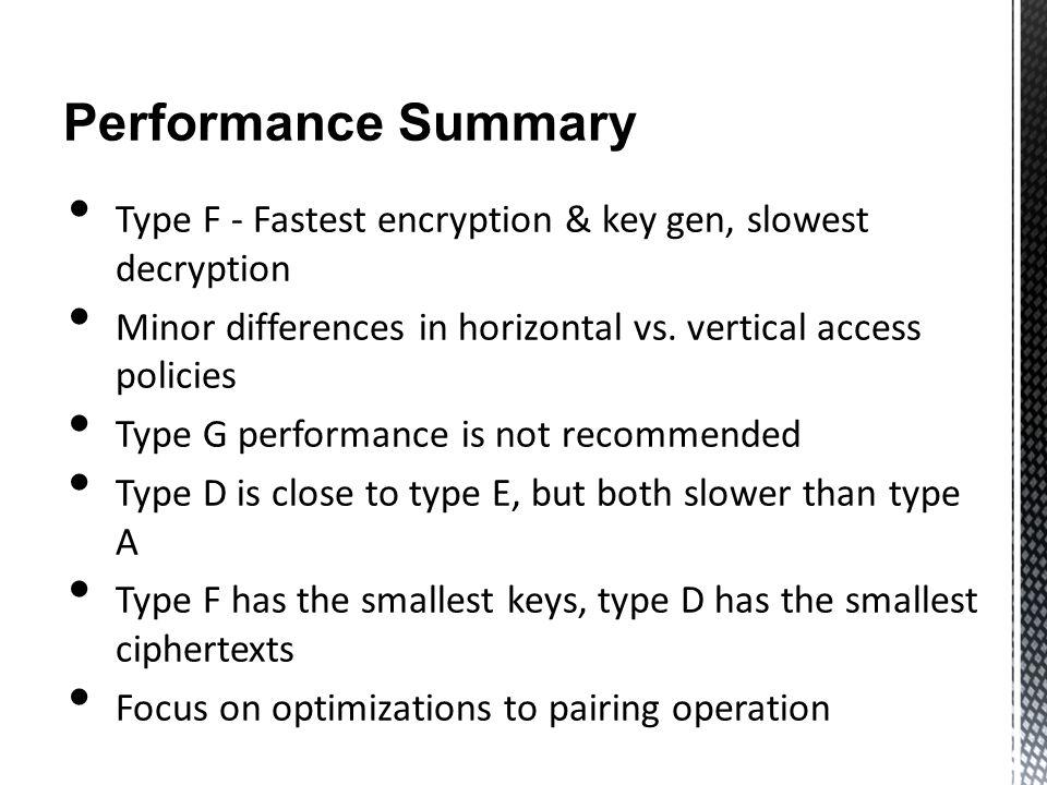 Performance Summary Type F - Fastest encryption & key gen, slowest decryption Minor differences in horizontal vs.