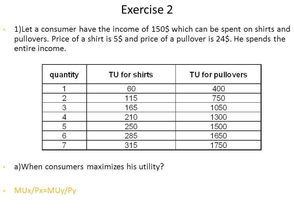 Exercise 2 1)Let a consumer have the income of 150$ which can be spent on shirts and pullovers.