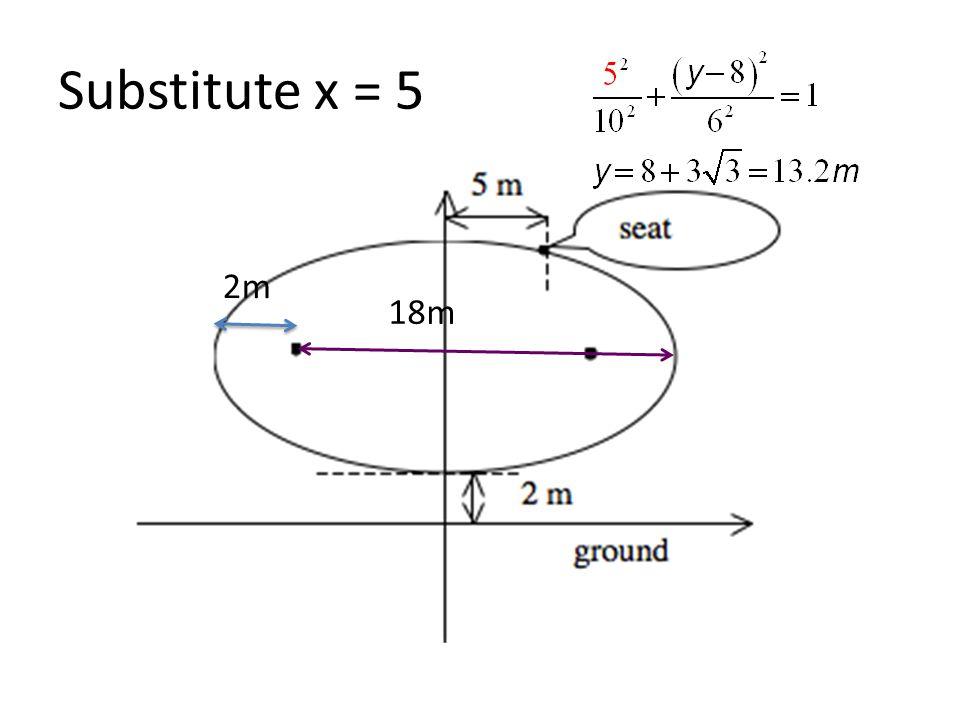 Substitute x = 5 18m 2m