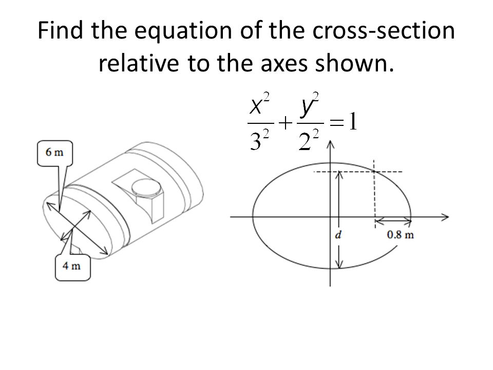 Find the equation of the cross-section relative to the axes shown.