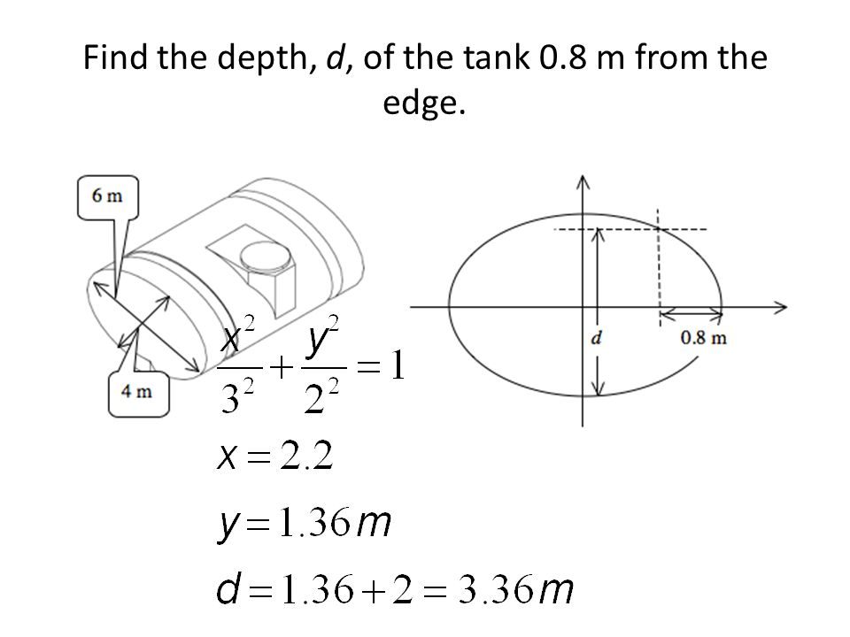 Find the depth, d, of the tank 0.8 m from the edge.