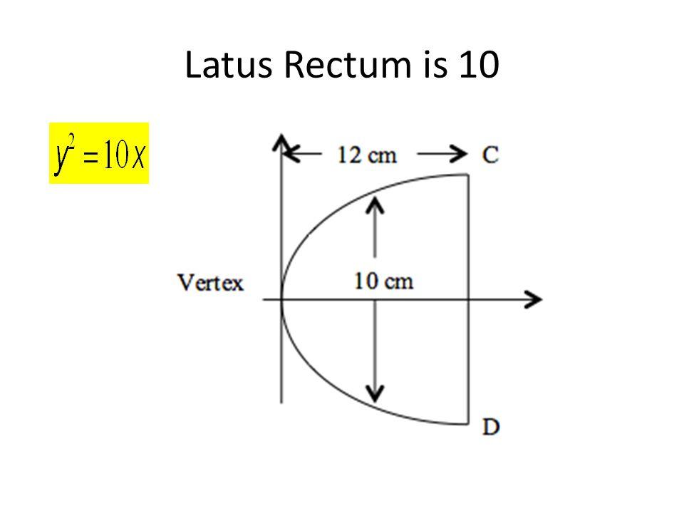Latus Rectum is 10
