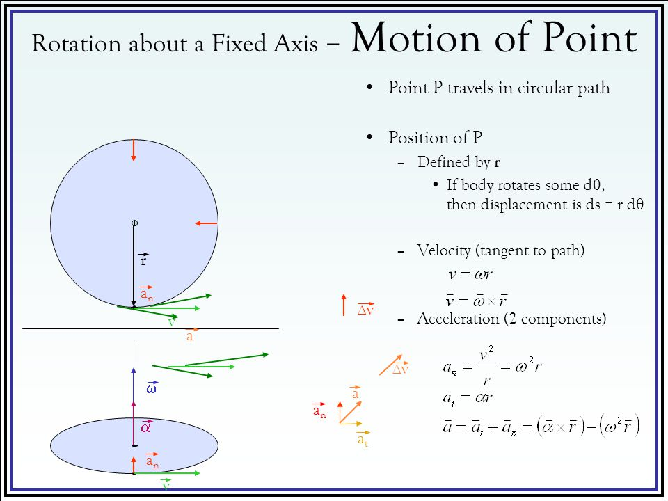 Example Problem When the gear rotates 20 revolutions, it achieves an angular velocity of ω = 30 rad/s, starting from rest.