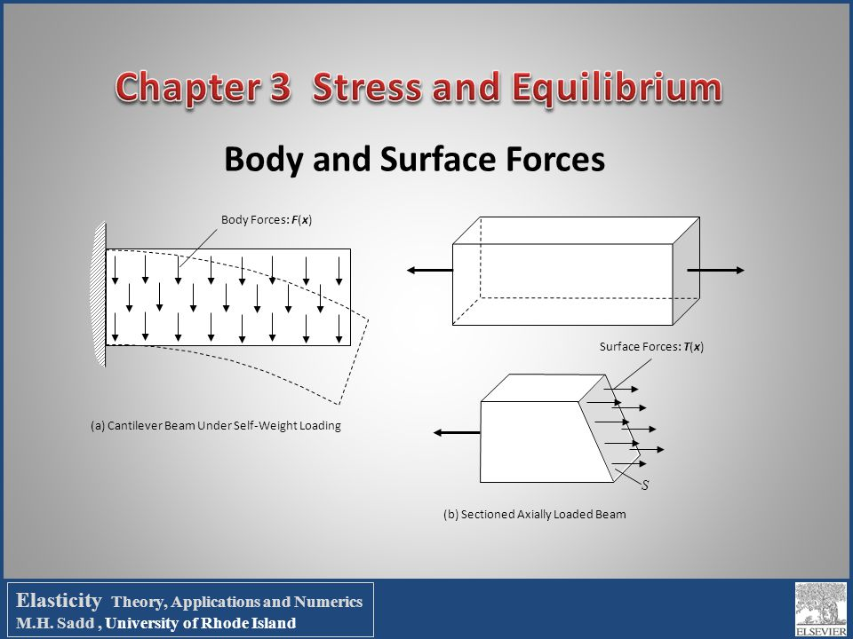 Equilibrium Equations F T n V S Elasticity Theory, Applications and Numerics M.H.