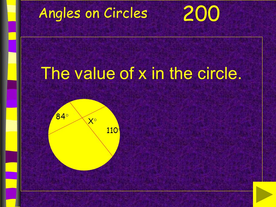 Angles on Circles The value of x in the circle. 200 110  84  XX
