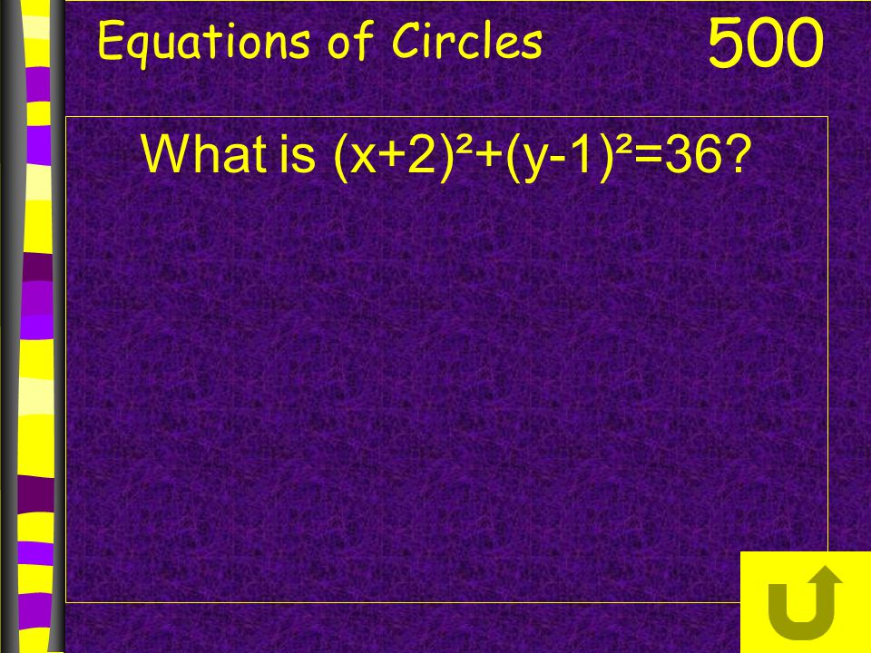 Equations of Circles What is (x+2)²+(y-1)²=36? 500
