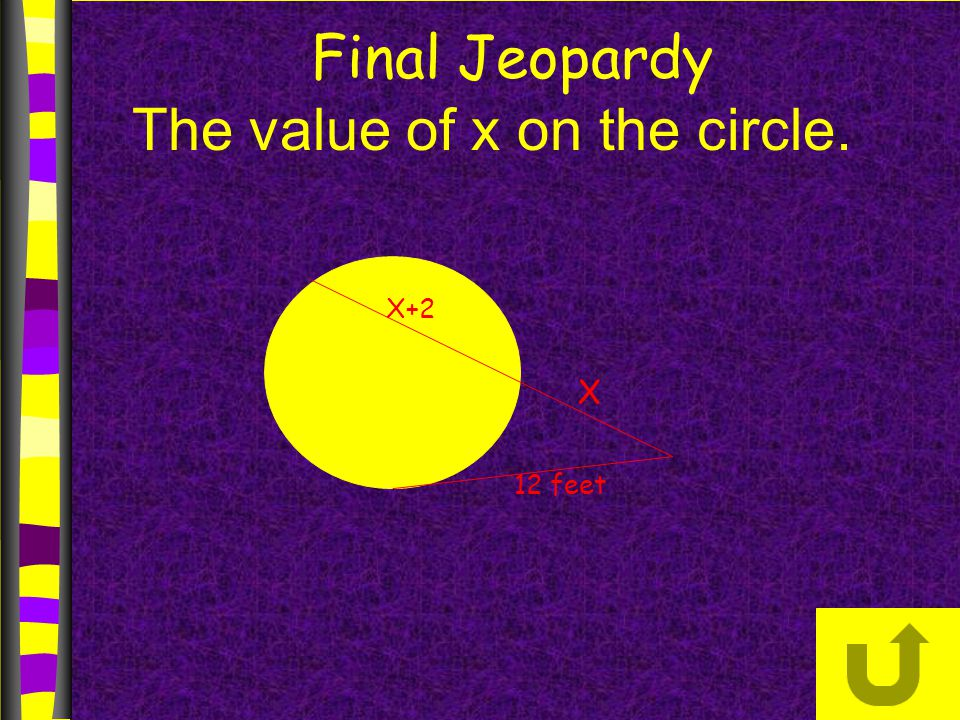 Final Jeopardy The value of x on the circle. X+2 12 feet X
