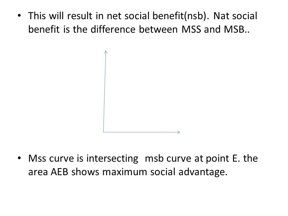 This will result in net social benefit(nsb). Nat social benefit is the difference between MSS and MSB.. Mss curve is intersecting msb curve at point E