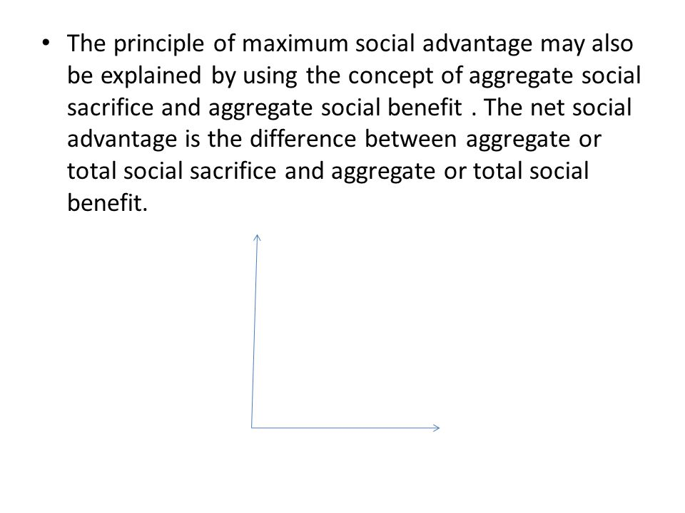 The principle of maximum social advantage may also be explained by using the concept of aggregate social sacrifice and aggregate social benefit. The n