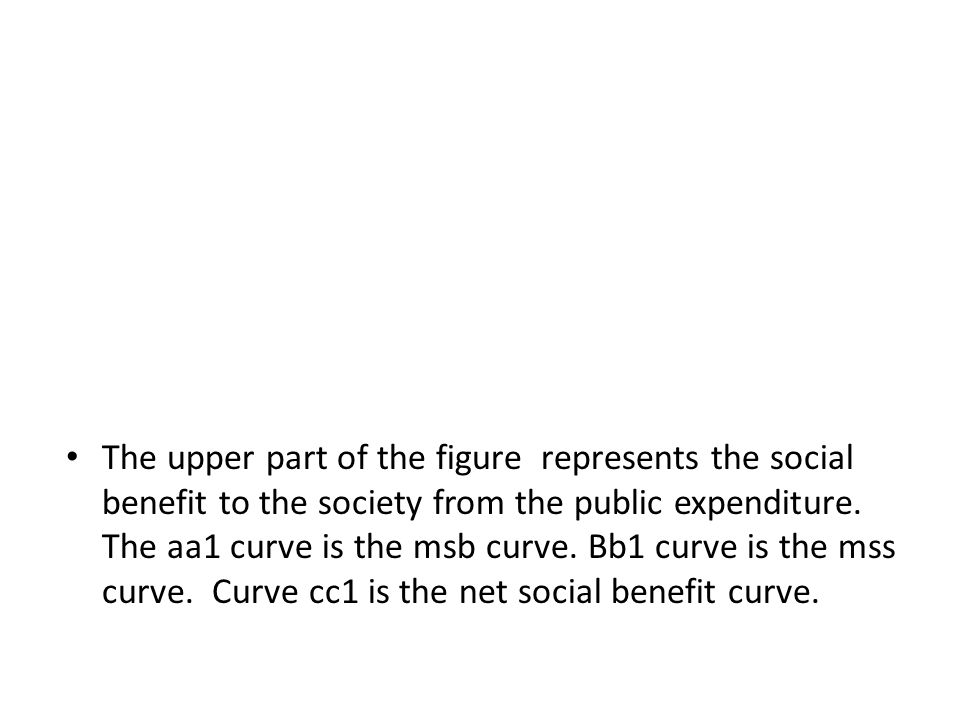 The upper part of the figure represents the social benefit to the society from the public expenditure. The aa1 curve is the msb curve. Bb1 curve is th